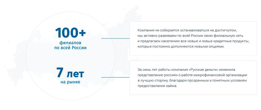 Русские займы рязань расходы связанные с полученными займами